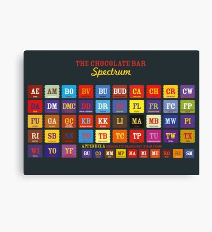 Chocolate Bar Table Canvas Print