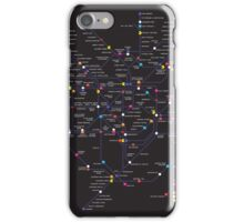 Pac Man Tube map iPhone Case/Skin