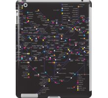 Pac Man Tube map iPad Case/Skin