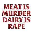 MEAT IS MURDER by rule30