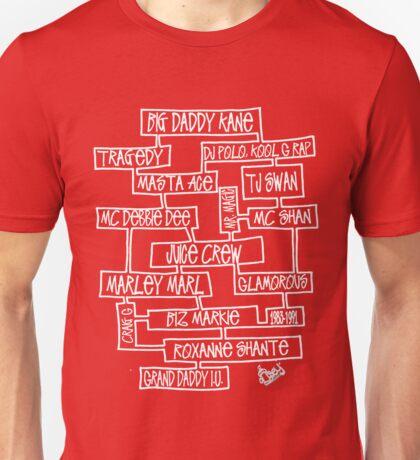 Juice Crew Old School Golden era Hip Hop mind map [wht] Unisex T-Shirt