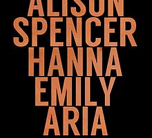 PLL NAMES! by TheMoultonator