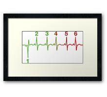 Motorcycle Heartbeat Gear Shift RPM EKG Framed Print