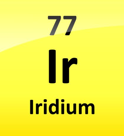 Iridium Periodic Table Element Symbol Sticker