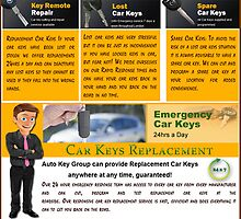 Replacement Car Keys by LostCarKey