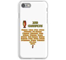 Portugal Euro 2016 Champions iPhone Case/Skin