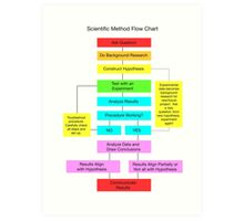 Scientific Method Flow Chart Art Print