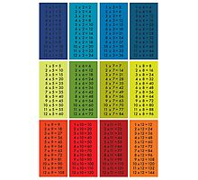 Times Tables Photographic Print