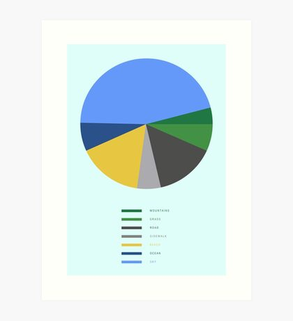 THE GREATEST PIE CHART EVER Art Print
