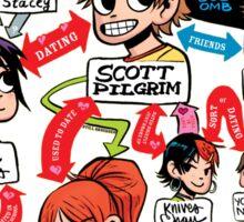 Scott Pilgrim relationship map Sticker