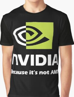NVIDIA, because it's not AMD White Graphic T-Shirt