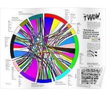 Ten Words of Wisdom 16 Responses Poster