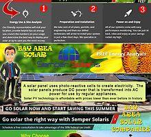 San Jose Solar by SanJoseSolar
