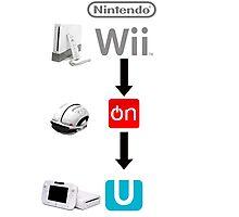 Nintendo Wii On U Photographic Print