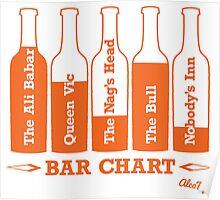 Bar Chart Poster