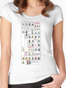 Dalek History Women's Fitted Scoop T-Shirt