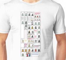 Dalek History Unisex T-Shirt