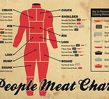 People meat chart by sumners