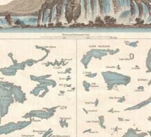 Vintage Lakes of The World Map (1860) Sticker