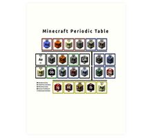 Periodic Table of Minecraft Art Print
