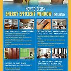 Get Insulated Window Shades & Save Energy by Infographics