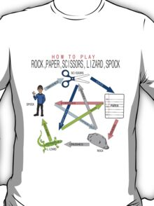 How To Play  T-Shirt