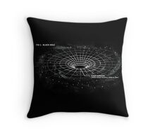 Infographic - Black Hole Throw Pillow