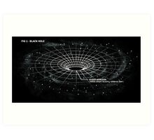 Infographic - Black Hole Art Print
