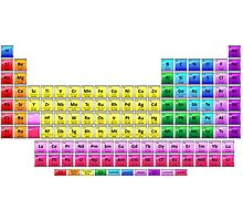 Shiny Periodic Table with 118 Elements Photographic Print