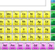 Shiny Periodic Table with 118 Elements Sticker