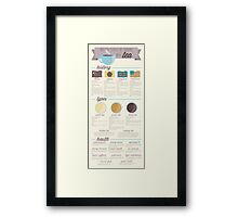 Tea is the Best Infographic Framed Print