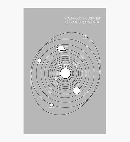 Halfmoon Industries Official Solar Chart Photographic Print