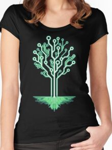 Tree of Technological Knowledge Women's Fitted Scoop T-Shirt