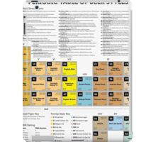 Periodic Table of Beer Styles iPad Case/Skin