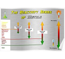 Reactivity Series Poster