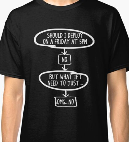 Should I Deploy? Classic T-Shirt