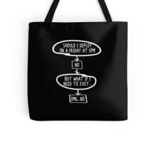 Should I Deploy? Tote Bag