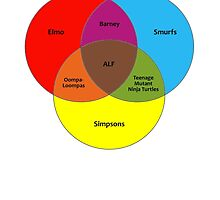 Character Venn by Andrew Alcock
