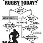 Should I Play Rugby Today? by electricfly