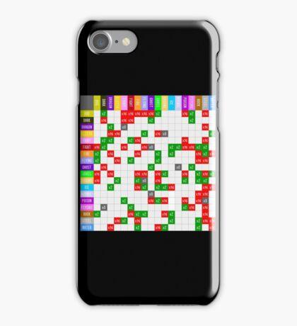 Pokemon Attack Chart iPhone Case/Skin