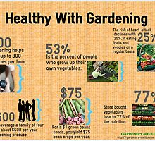 Healthy with Gardening by ChloeMartin8006