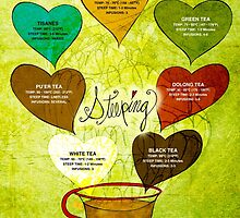 What my #Tea says to me - February 12, 2014 Poster by catsinthebag