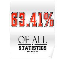 Statistics Math (Joke) Poster
