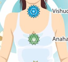 7 chakras system with explaining text, mediation lady,yoga,yogi Sticker