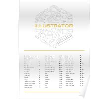 Keyboard Shortcuts for Adobe Illustrator Poster