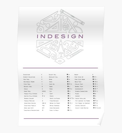 Keyboard Shortcuts for Adobe InDesign Poster