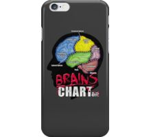 Brains Chart iPhone Case/Skin