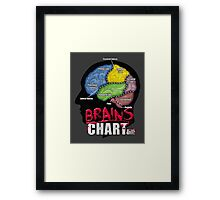 Brains Chart Framed Print