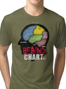 Brains Chart Tri-blend T-Shirt