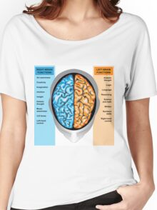Human brain left and right functions Women's Relaxed Fit T-Shirt